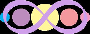 Logo Éveil et Bien-être en collectivité